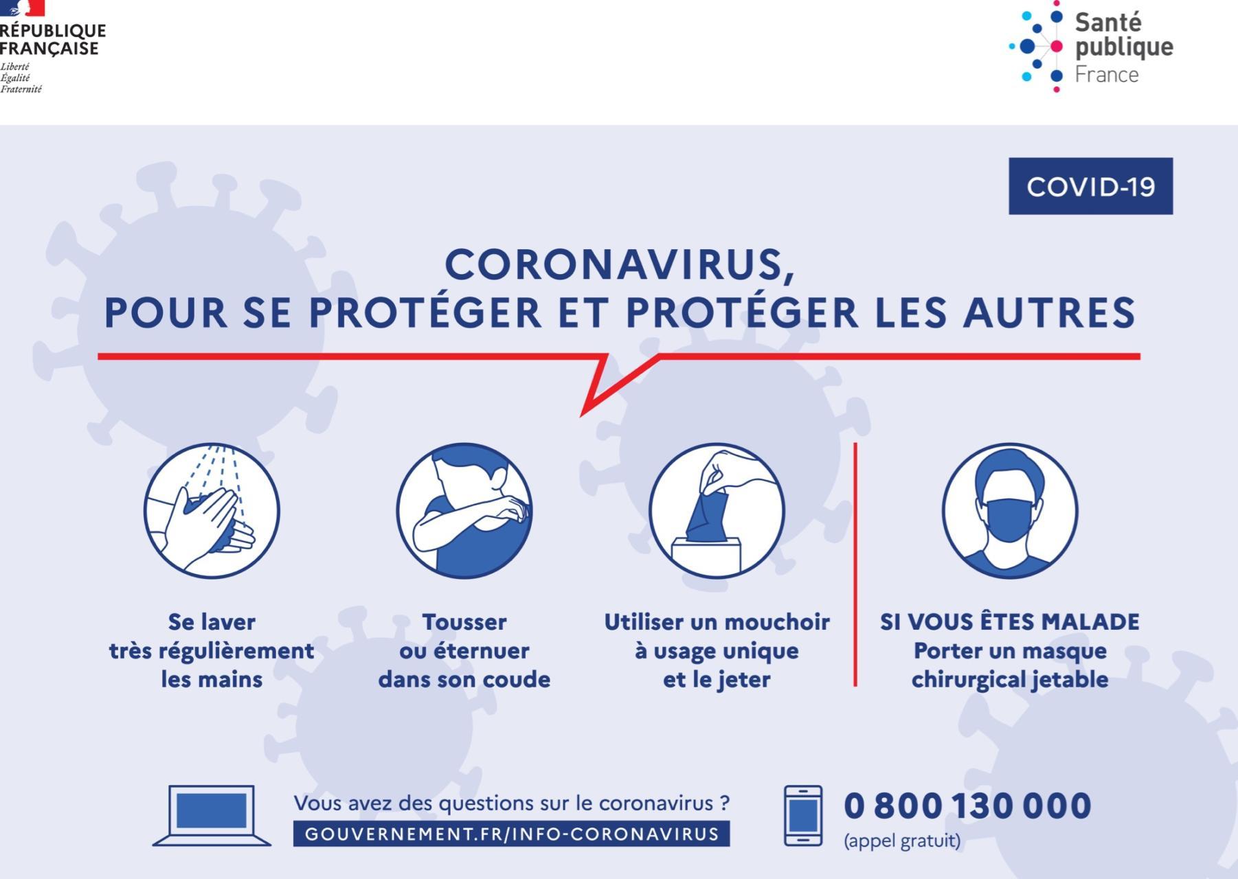 """Résultat de recherche d'images pour """"le coronavirus dans les ehpad sur le site du gouvernement"""""""